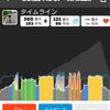 トレーニング日記【ほぼZwift】13週目