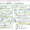 あたらしい経済8/31配信 グラレコ
