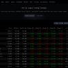 仮想通貨(暗号通貨、暗号資産)の無料チャート分析サイトCryptowatchの使い方メモ