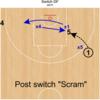 「DFコンセプト&カウンター」―バスケットボール戦術クリニック④―
