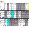 5月16日のレースをコンピ指数で予想してみた!