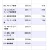 2020/06/11(木)