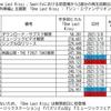 宇多田ヒカル「One Last Kiss」、チャート登場2週目の動向が芳しくない理由を考える