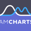 AmchartsのTips
