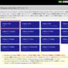 『入門向け』Java開発環境の構築とかんたんなコードの書き方と実行方法 (前編)