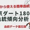 中京ダート1800m血統傾向分析!~中京ダートの最重要コースを攻略せよ!~