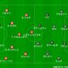 UCL16-17-D6-バイエルン.vs.アトレティコマドリード