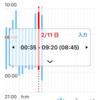 【日刊dov.180211】MacがなくともiOSのアプリが開発できる!