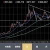 BTC(ビットコイン)が100万円割れ!資金の流れはBTC→XRP!!!