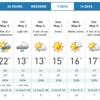 当てにならないカナダの天気予報は当たっていたのか?!