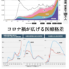 コロナ禍「第3波」の襲来下,「Go To トラブル」事業を継続させ,国民たちの生命・健康を危険にさらしつづける「冷酷国家:日本」は,まだ東京オリンピックを開催できると本気で考えているのか