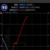 【レビュー】2.4AのACアダプターを購入したら目に見えて充電が速くなって驚いた
