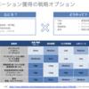 0-1. 事業開発以外の戦略オプション (エンゲージ・投資・提携・買収)