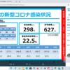 新型コロナ 兵庫県 109人 , 宝塚市 13人