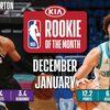 NBA今年の注目ルーキーTop5!!