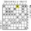 2018.2.18 支部名人戦県予選