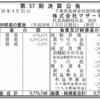 株式会社マザー牧場 第57期決算公告