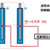 強磁界と水の関係について