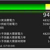 東京電力需給状況 Dashboard Widget