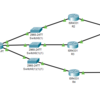 CCNA試験対策 ch20 Implementing OSPF