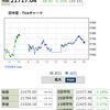 日経平均4日続落の中、大村紙業、平和紙業のダンボール兄弟が揃ってS高へ! 期待のレカムは中国市場不調の波に揉まれて株価は更に下へ・・