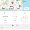 夜練 鎌倉-江ノ島