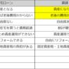 賃貸VS住宅ローンのメリット/デメリットまとめ中(編集中)
