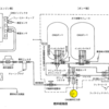 圧縮天然ガス(CNG)自動車:平成29年3月実施1級小型問題14