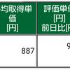 保有株式と資産状況☆2020/5/5(火)