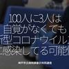 902食目「100人に3人は自覚がなくても新型コロナウイルスに感染してる可能性」神戸市立病院調査@共同通信
