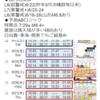 【地震予知】磁気嵐ロジックでは国内危険度は6月22日がL8(超警戒)・20~24日がL7(要警戒)・16~26日がL6(要警戒)!地磁気の乱れが『南海トラフ地震』などの大地震のトリガーに!?