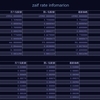 Bitcoin取引所Zaifの各通貨・トークンのレート一覧表を作りました
