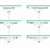 Cloud Dataflow PythonSDKによるビッグデータ処理実装入門