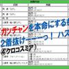 エリザベス女王杯大反省会【先週の回顧】