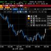 【株式】NY反発で東京も連れ高に でも、日中の値動きには注意!