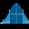 3分でわかる!投資におけるリスクは標準偏差を知ることで解決!