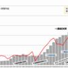【新規購入候補】テクマトリックス (TechMatrix)の株価予想・企業分析