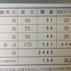 【ご報告】H30司法試験短答 結果