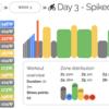 【パパの】Zwift 4wk FTP Booster Week 3 Day 3 - Spiked Tempo【パワトレ】