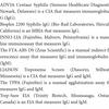 梅毒検査の成績―CID2019
