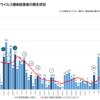 「英国由来の変異株」は静岡県のどこで発見されたのか?