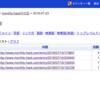 はてなブログのアクセス解析情報をSlackbotで共有する