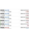 【 1月 28日】FX自動売買記録:ユーロドル