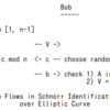 Schnorrの非対話型ゼロ知識証明(NIZKP)について定義しているrfc8235を読んでみた