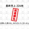 【御礼】リートラTシャツは売上226枚達成して販売終了しました!