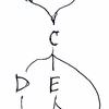 用語のバリエーション記述のための正規表現