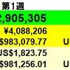 243万円プラス】投資状況 2021年4月第1週