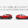 CX-30とMAZDA3試乗車の配車状況から見えるもの