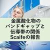 金属酸化物のバンドギャップと伝導帯の関係:Scaifeの報告