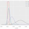 管内流れの1次元移流拡散方程式